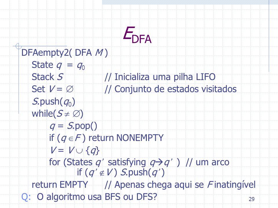 EDFA DFAempty2( DFA M ) State q = q0