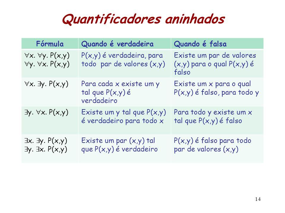 Quantificadores aninhados