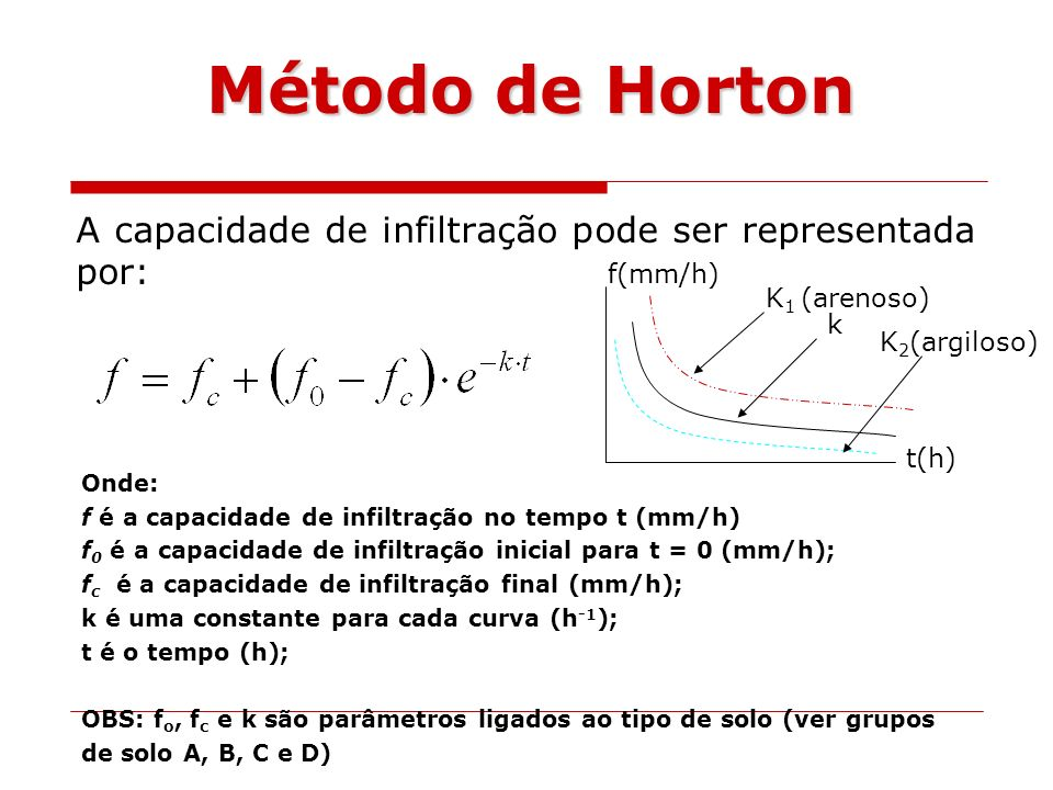 Método de Horton A capacidade de infiltração pode ser representada por: f(mm/h) t(h) K1 (arenoso)