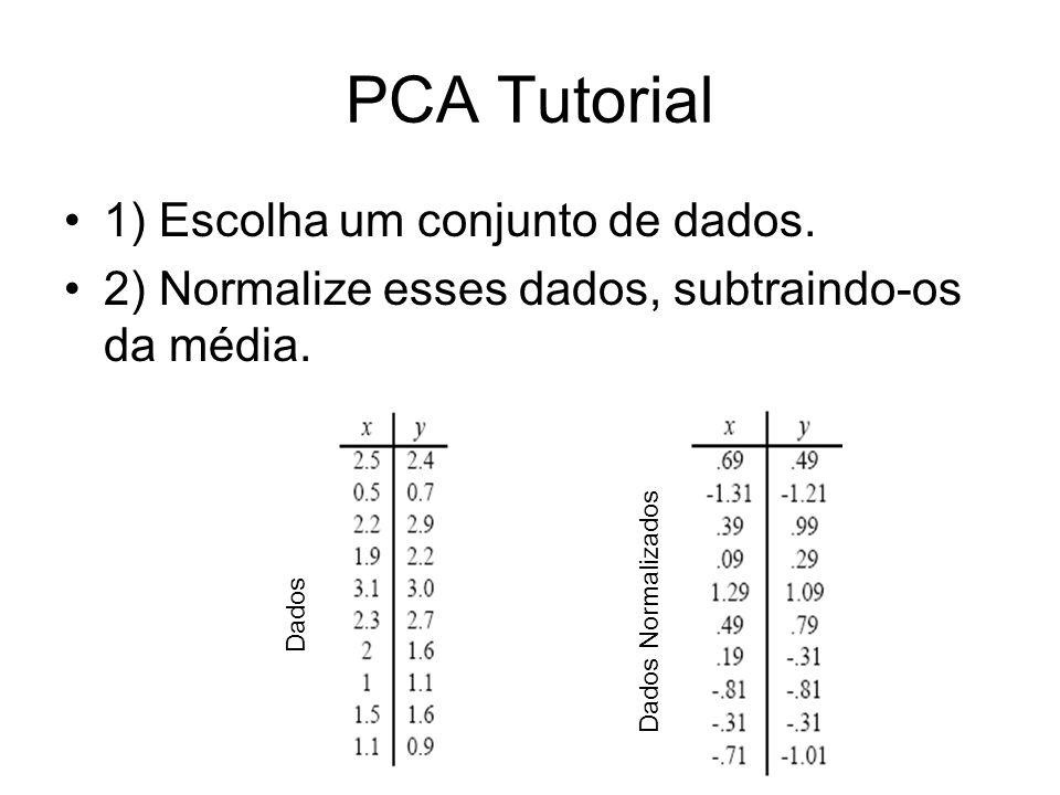 PCA Tutorial 1) Escolha um conjunto de dados.