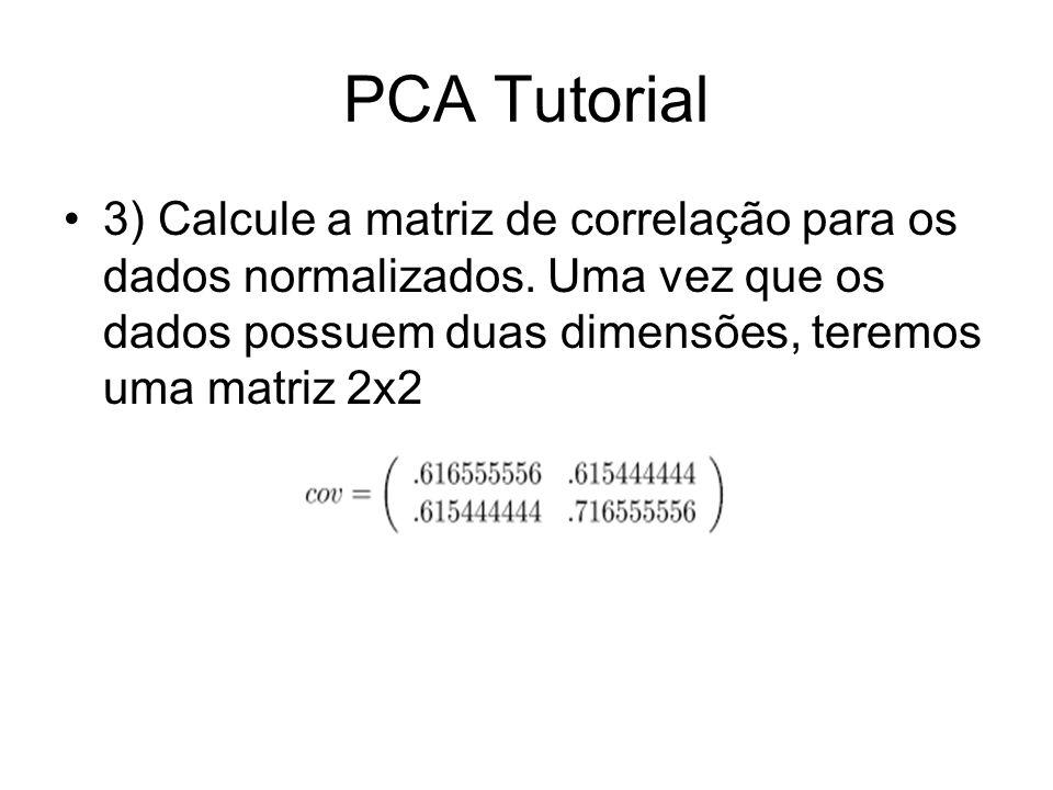 PCA Tutorial 3) Calcule a matriz de correlação para os dados normalizados.