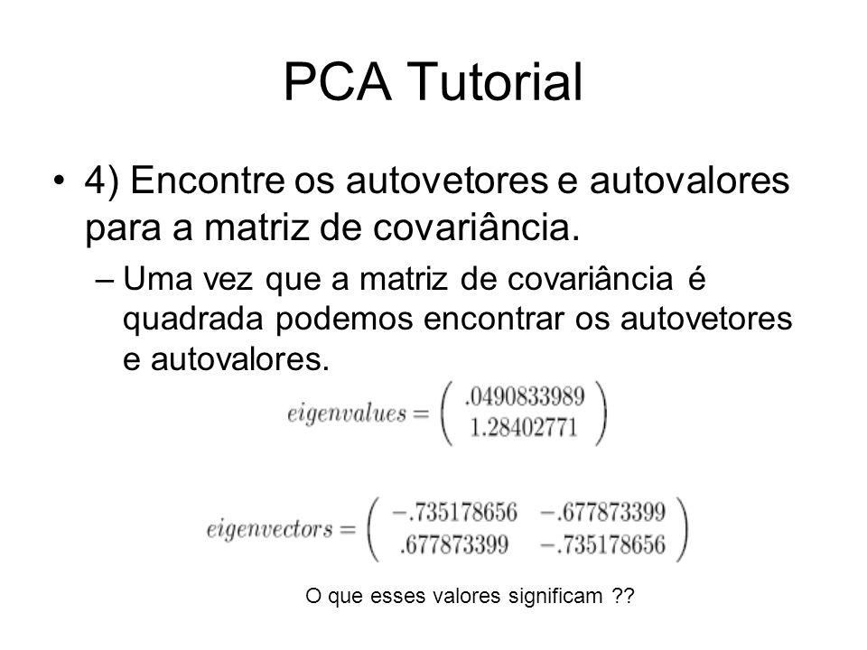 PCA Tutorial 4) Encontre os autovetores e autovalores para a matriz de covariância.