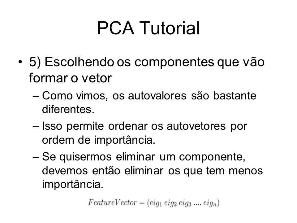 PCA Tutorial 5) Escolhendo os componentes que vão formar o vetor