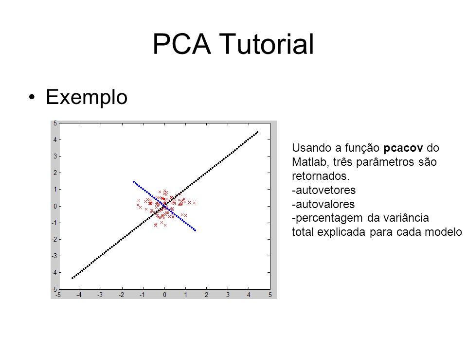 PCA Tutorial Exemplo Usando a função pcacov do