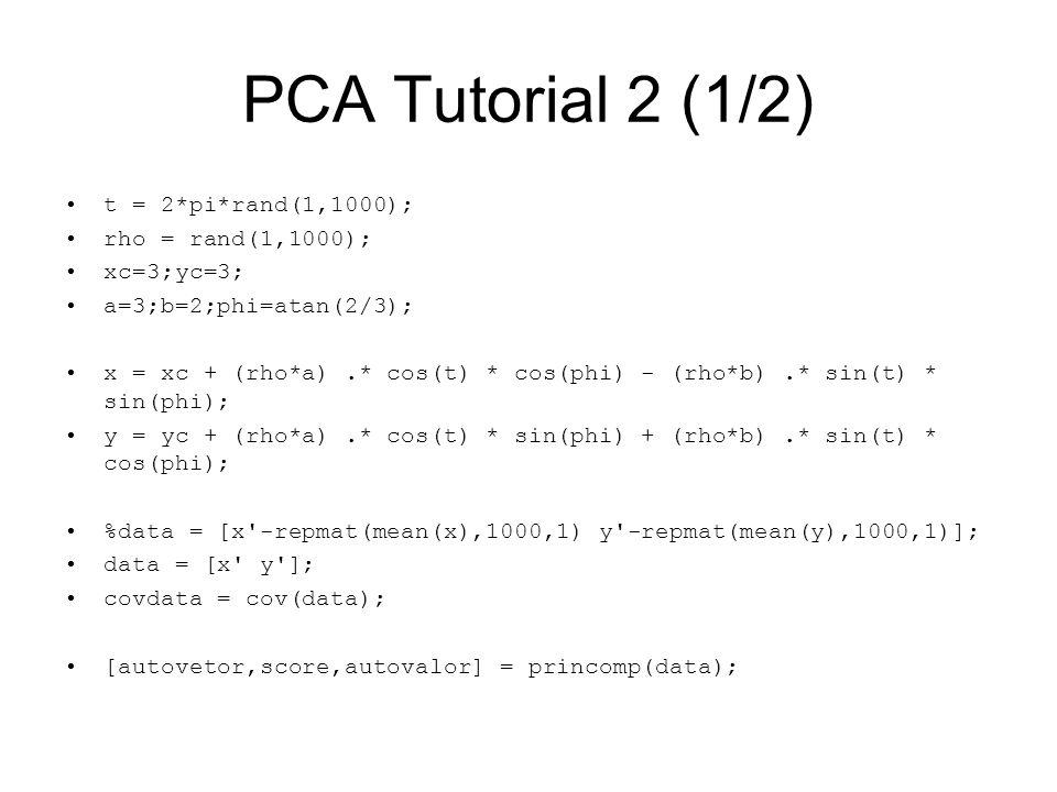 PCA Tutorial 2 (1/2) t = 2*pi*rand(1,1000); rho = rand(1,1000);