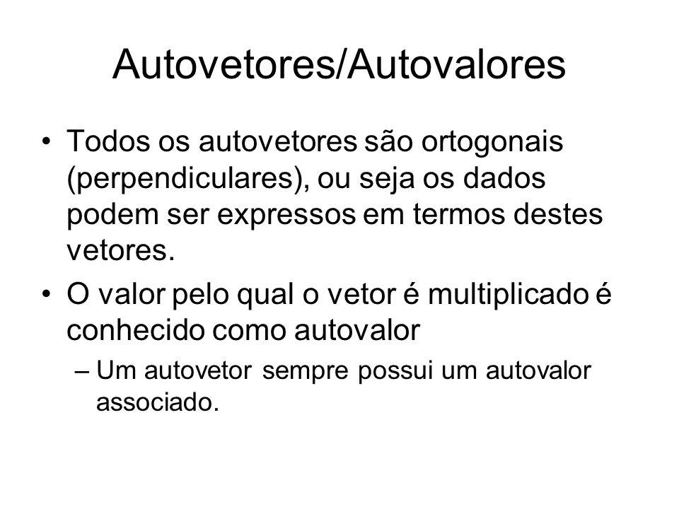 Autovetores/Autovalores