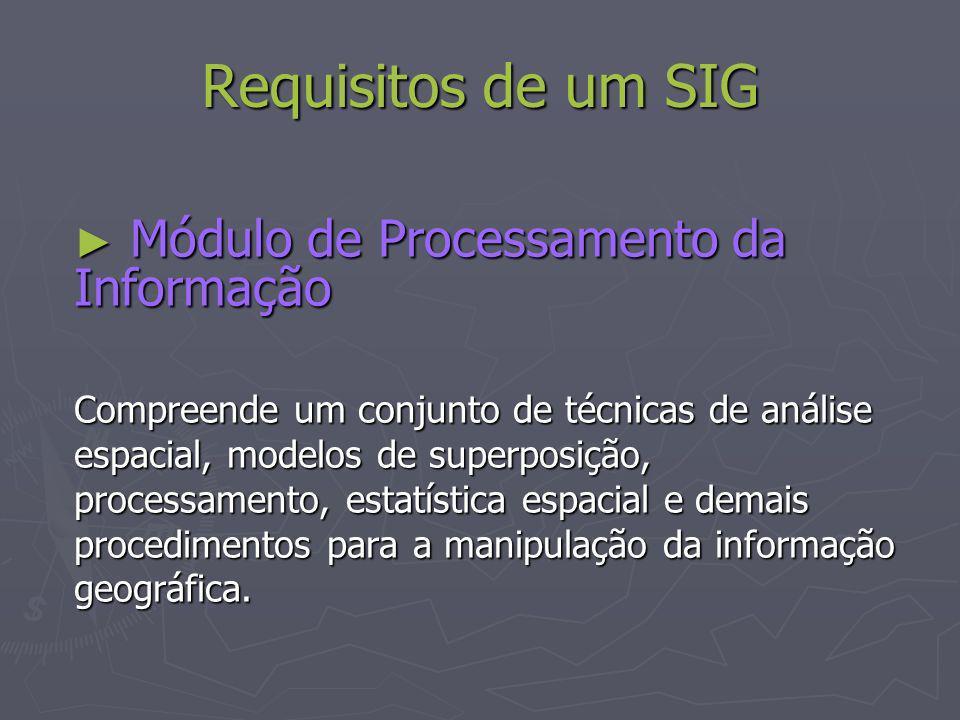 Requisitos de um SIG Módulo de Processamento da Informação