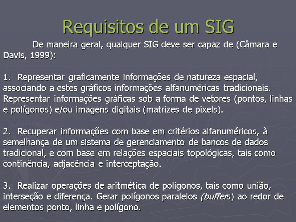 Requisitos de um SIGDe maneira geral, qualquer SIG deve ser capaz de (Câmara e Davis, 1999):