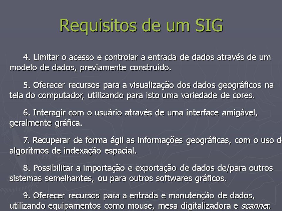 Requisitos de um SIG 4. Limitar o acesso e controlar a entrada de dados através de um modelo de dados, previamente construído.