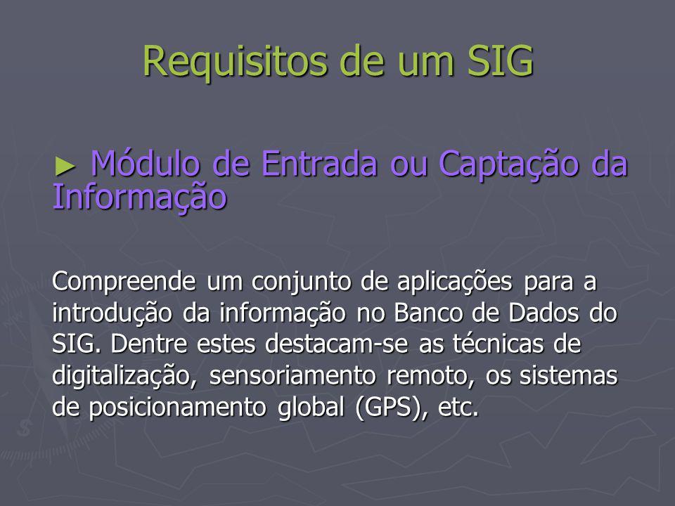 Requisitos de um SIG Módulo de Entrada ou Captação da Informação