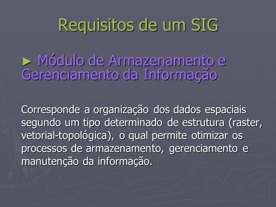 Requisitos de um SIG Módulo de Armazenamento e Gerenciamento da Informação.