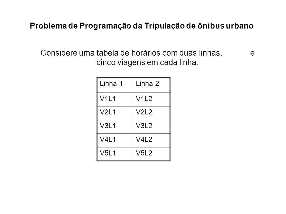 Problema de Programação da Tripulação de ônibus urbano