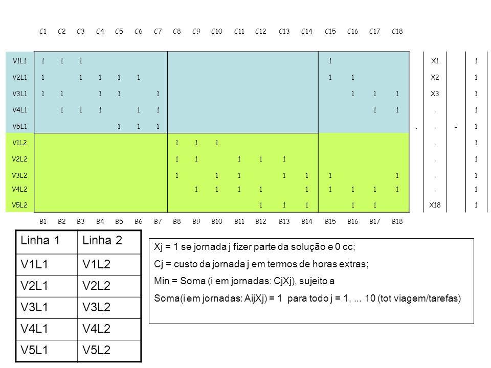 Linha 1 Linha 2 V1L1 V1L2 V2L1 V2L2 V3L1 V3L2 V4L1 V4L2 V5L1 V5L2