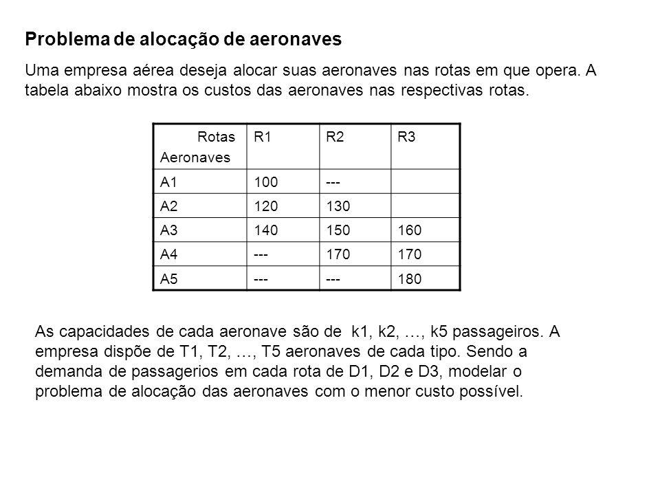 Problema de alocação de aeronaves