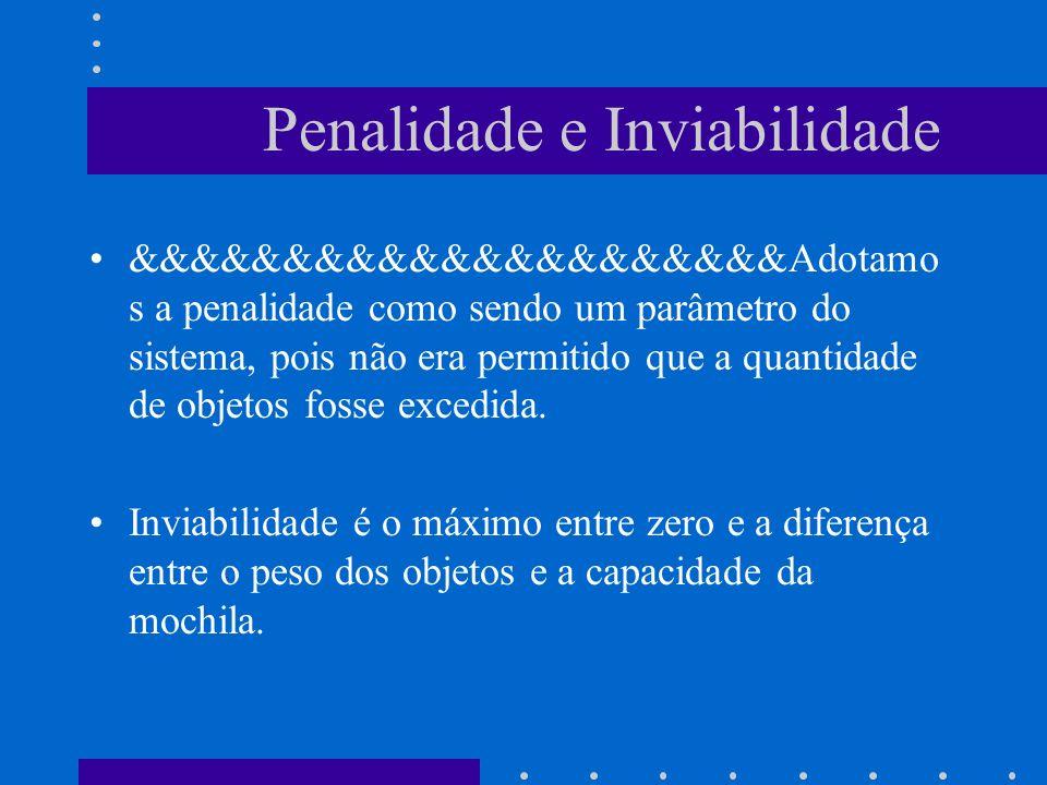 Penalidade e Inviabilidade