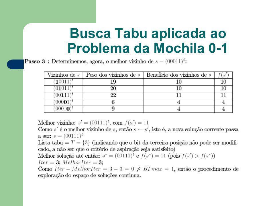 Busca Tabu aplicada ao Problema da Mochila 0-1