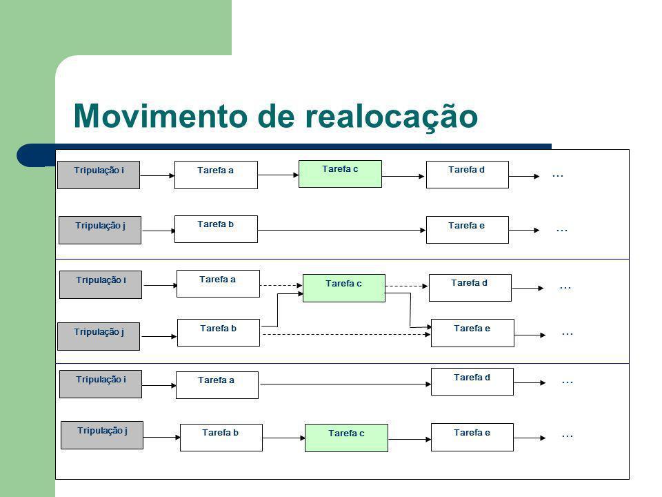 Movimento de realocação