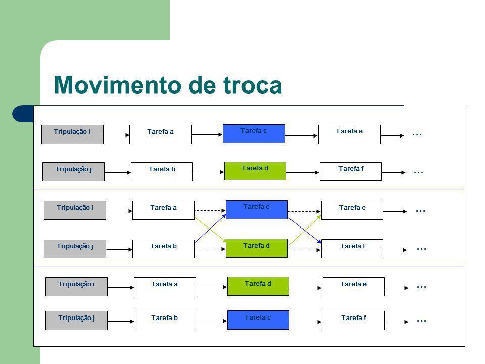 Movimento de troca ... Tarefa e Tarefa a Tarefa c Tripulação i