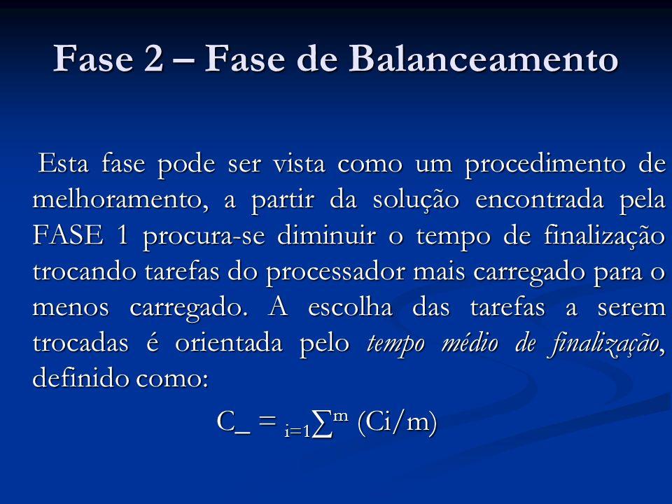 Fase 2 – Fase de Balanceamento