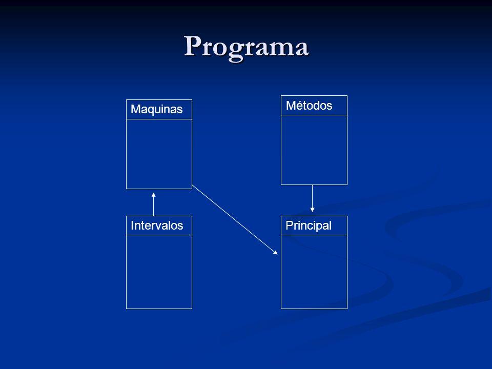 Programa Métodos Maquinas Intervalos Principal