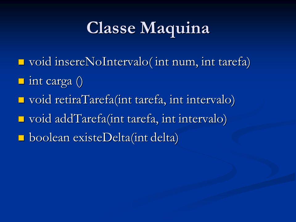 Classe Maquina void insereNoIntervalo( int num, int tarefa)