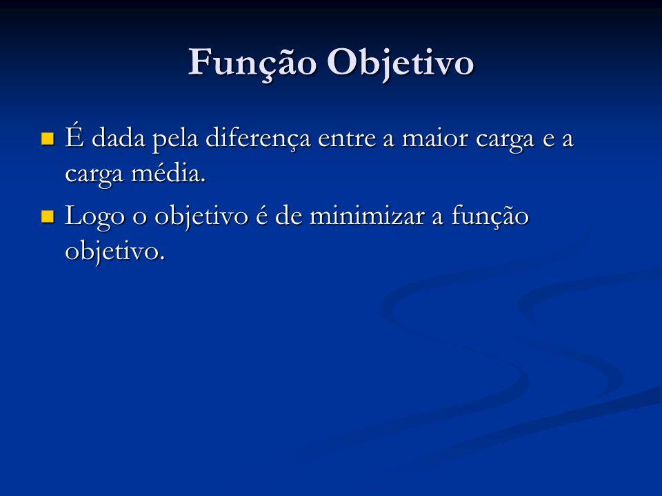 Função Objetivo É dada pela diferença entre a maior carga e a carga média.