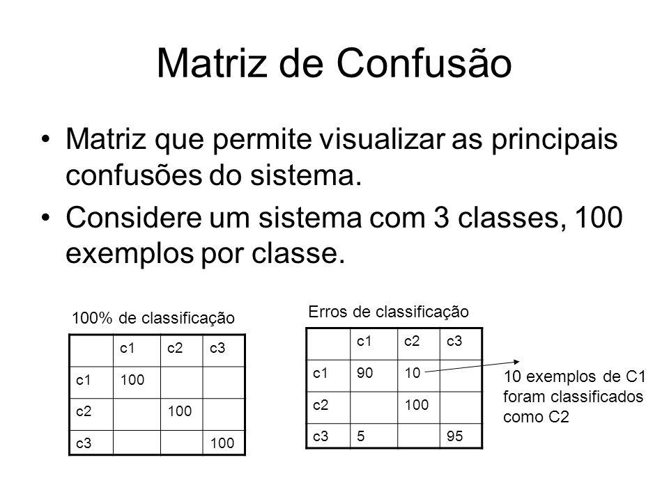 Matriz de Confusão Matriz que permite visualizar as principais confusões do sistema. Considere um sistema com 3 classes, 100 exemplos por classe.