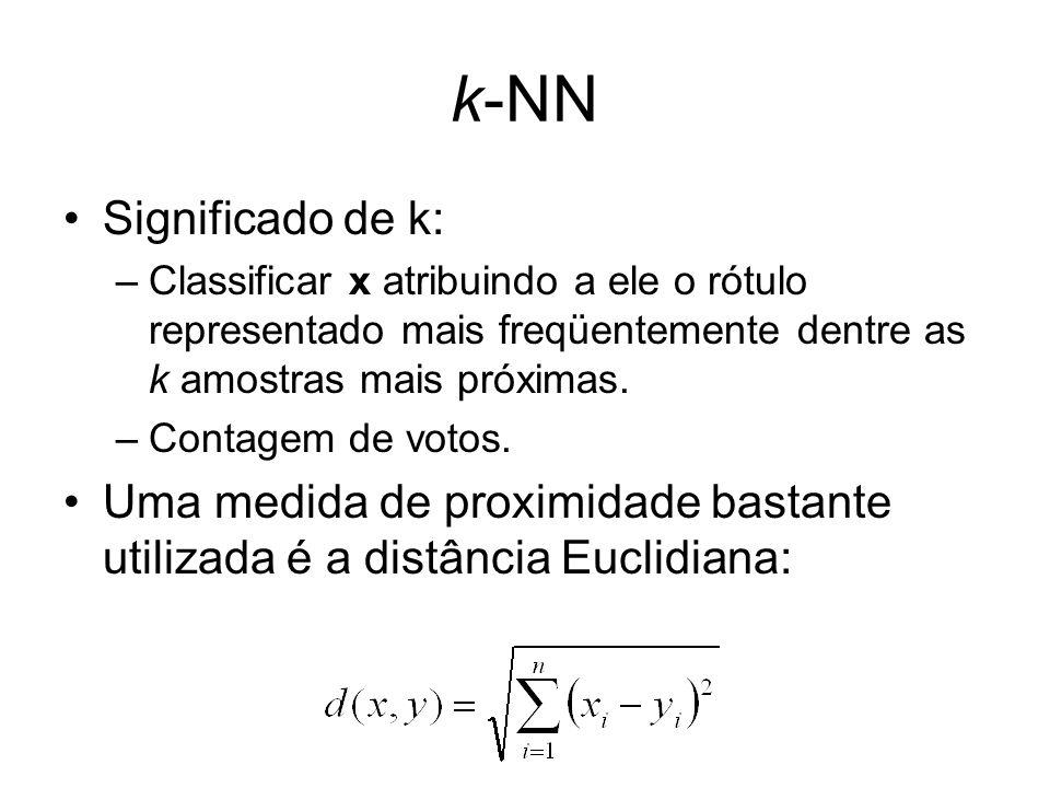 k-NN Significado de k: Classificar x atribuindo a ele o rótulo representado mais freqüentemente dentre as k amostras mais próximas.