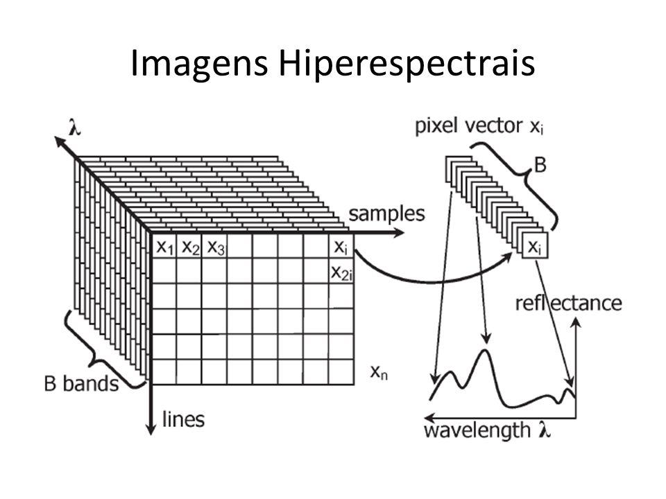 Imagens Hiperespectrais