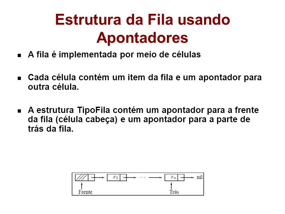 Estrutura da Fila usando Apontadores