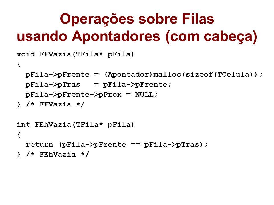 Operações sobre Filas usando Apontadores (com cabeça)