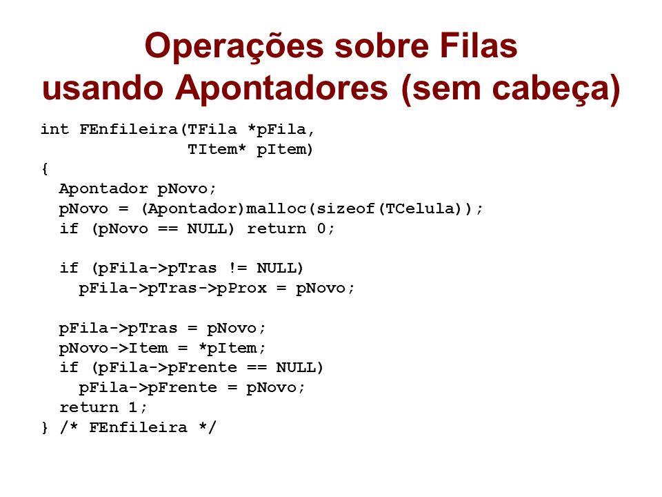 Operações sobre Filas usando Apontadores (sem cabeça)