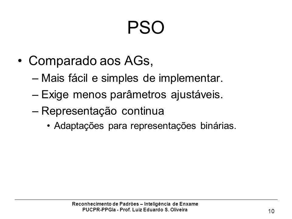 PSO Comparado aos AGs, Mais fácil e simples de implementar.