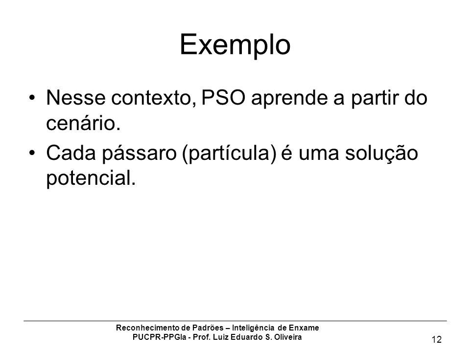 Exemplo Nesse contexto, PSO aprende a partir do cenário.