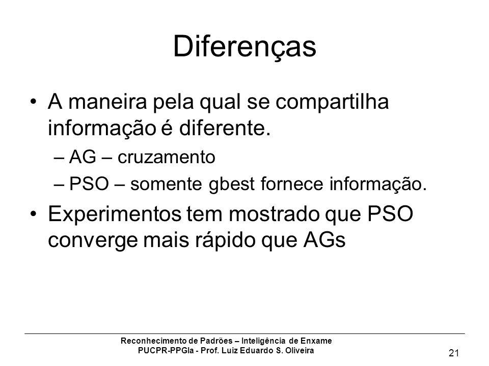 Diferenças A maneira pela qual se compartilha informação é diferente.