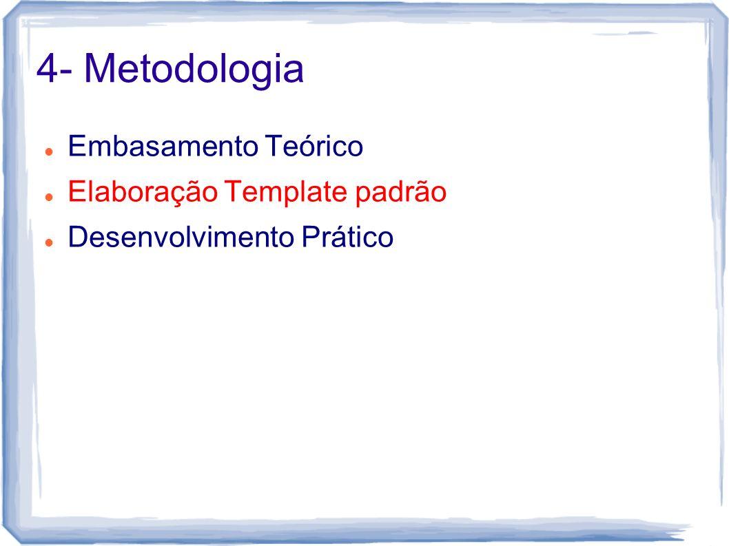 4- Metodologia Embasamento Teórico Elaboração Template padrão