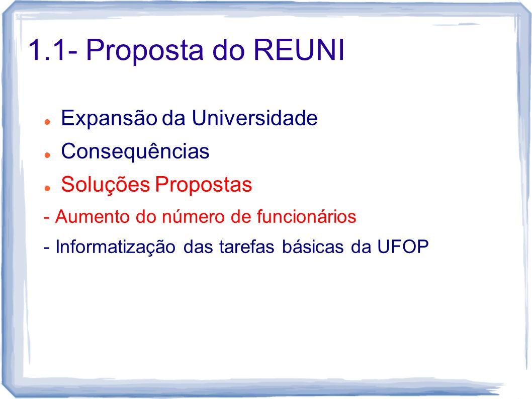 1.1- Proposta do REUNI Expansão da Universidade Consequências