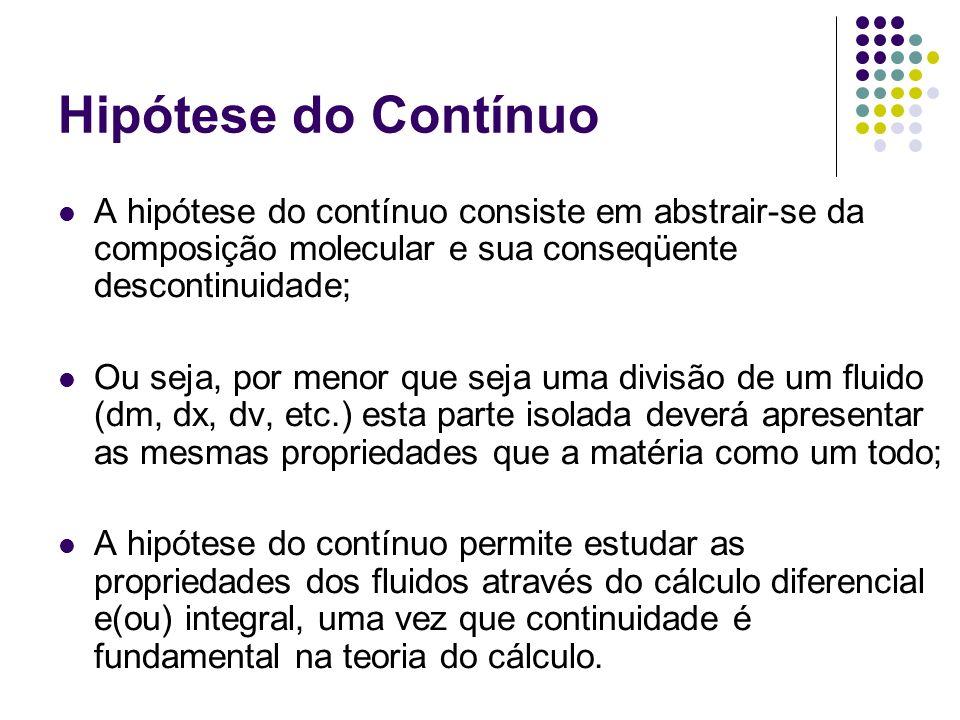Hipótese do Contínuo A hipótese do contínuo consiste em abstrair-se da composição molecular e sua conseqüente descontinuidade;