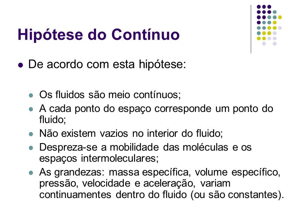 Hipótese do Contínuo De acordo com esta hipótese: