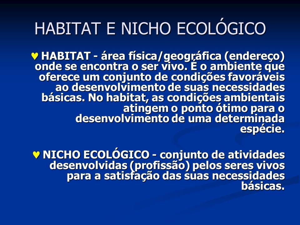 HABITAT E NICHO ECOLÓGICO
