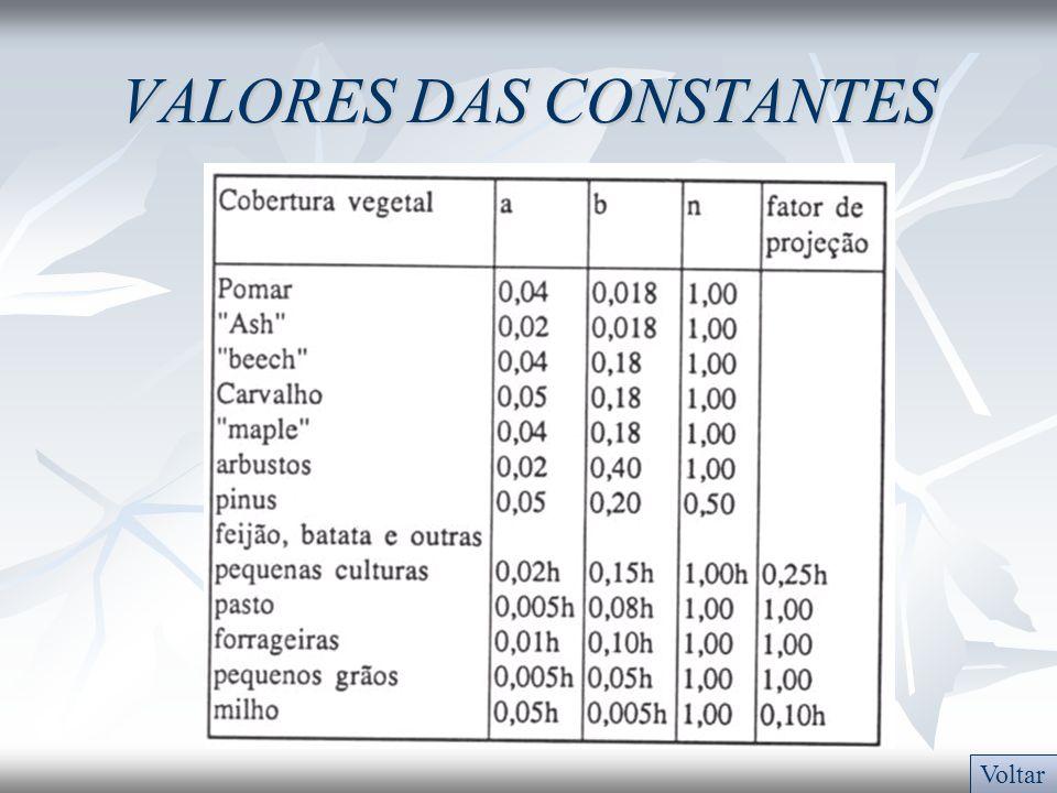VALORES DAS CONSTANTES