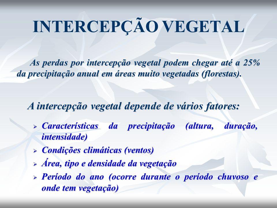 INTERCEPÇÃO VEGETAL A intercepção vegetal depende de vários fatores: