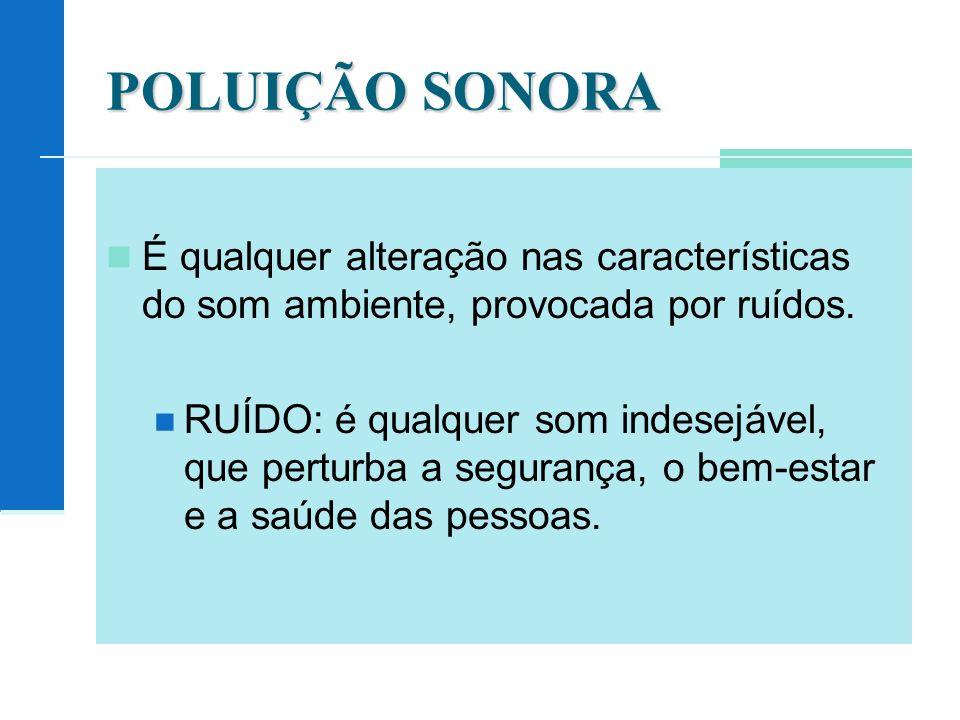 POLUIÇÃO SONORA É qualquer alteração nas características do som ambiente, provocada por ruídos.