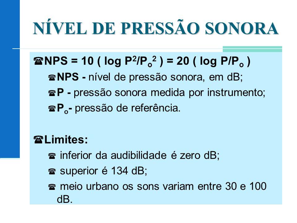 NÍVEL DE PRESSÃO SONORA