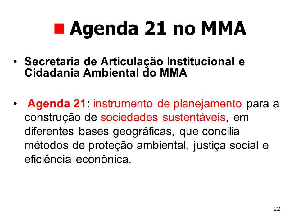 Agenda 21 no MMA Secretaria de Articulação Institucional e Cidadania Ambiental do MMA.