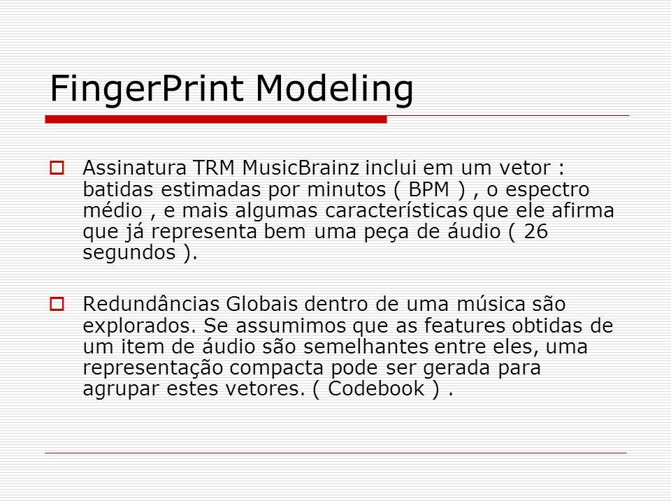 FingerPrint Modeling