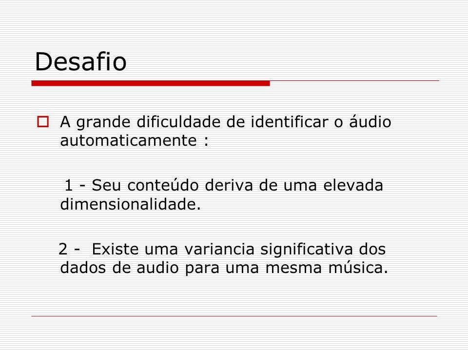 Desafio A grande dificuldade de identificar o áudio automaticamente :