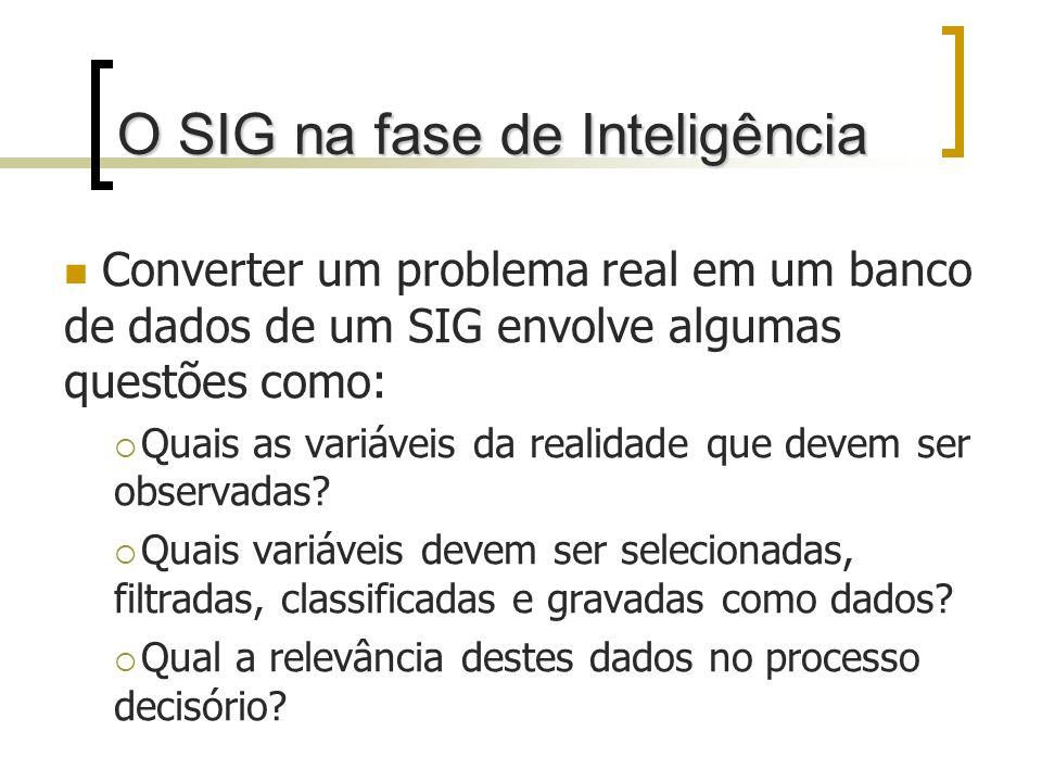 O SIG na fase de Inteligência