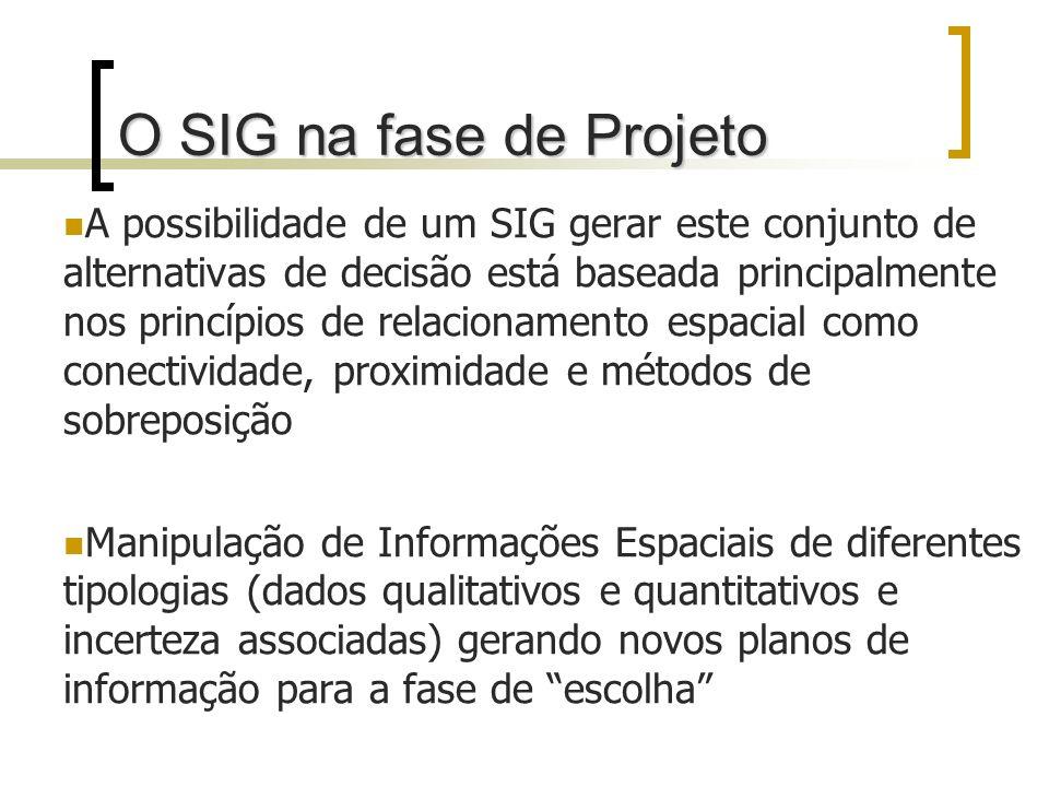 O SIG na fase de Projeto