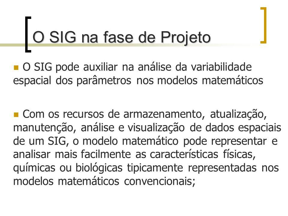 O SIG na fase de Projeto O SIG pode auxiliar na análise da variabilidade espacial dos parâmetros nos modelos matemáticos.